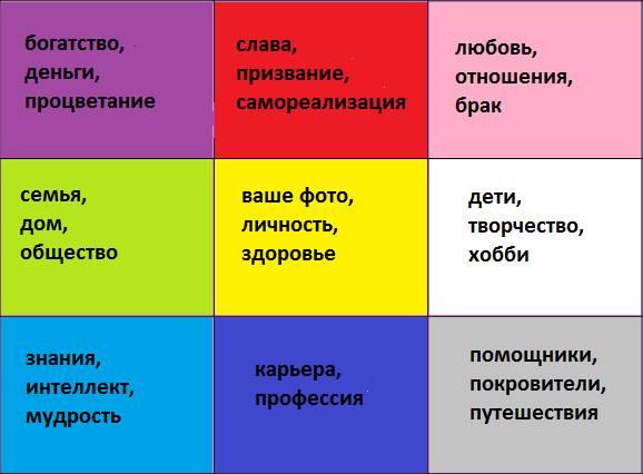 9 секторов карты
