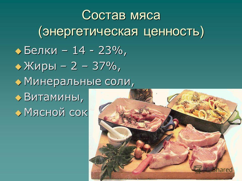 Энергетическая ценность в мяса