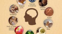 Продукты для мозга и памяти