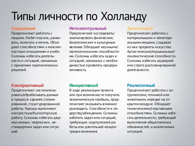 Социальные типы личности