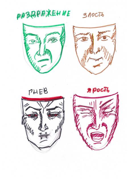 Как побороть гнев