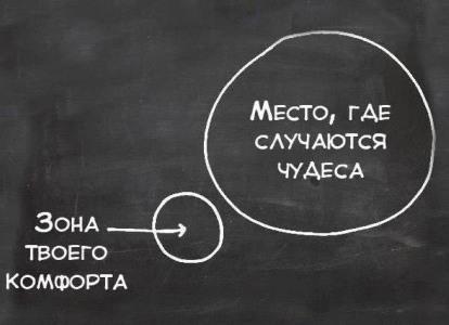 принципы успеха