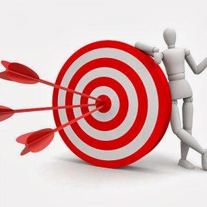 метод договора при постановке целей