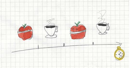 Изучаем метод помадоро